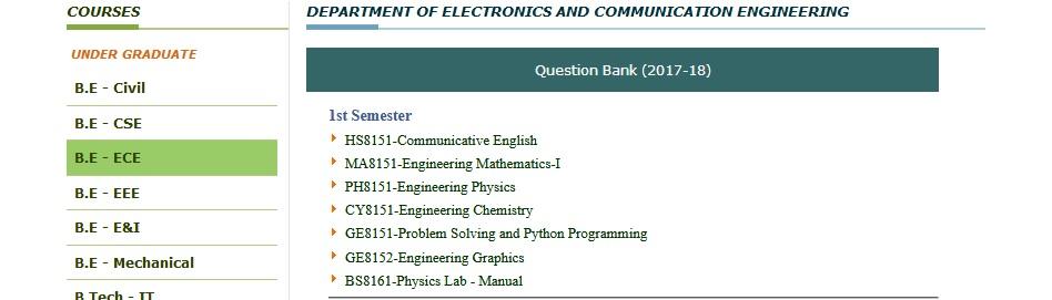 AP7101 Advanced Digital Signal Processing M E Question Bank
