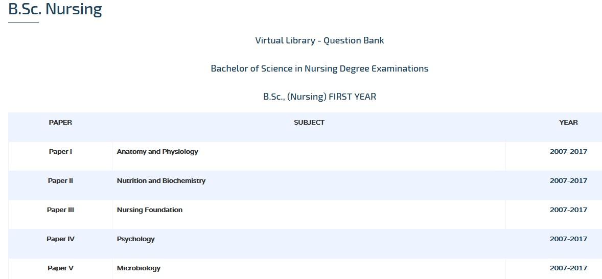 Biochemistry And Biophysics Post Basic B.Sc Nursing Question Bank ...