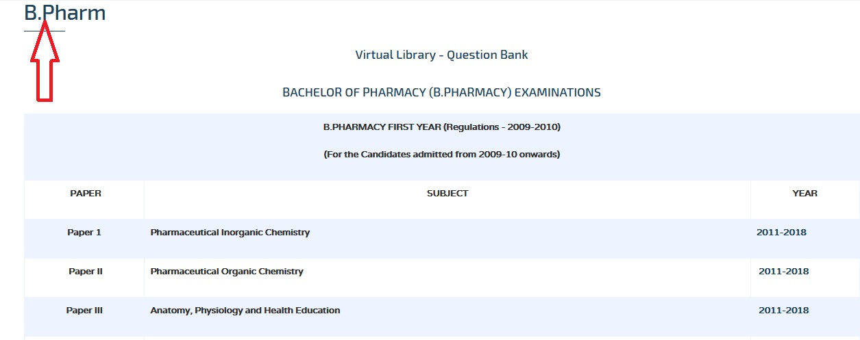 Pharmacy Practice And Pathophysiology Barm Question Bank Web